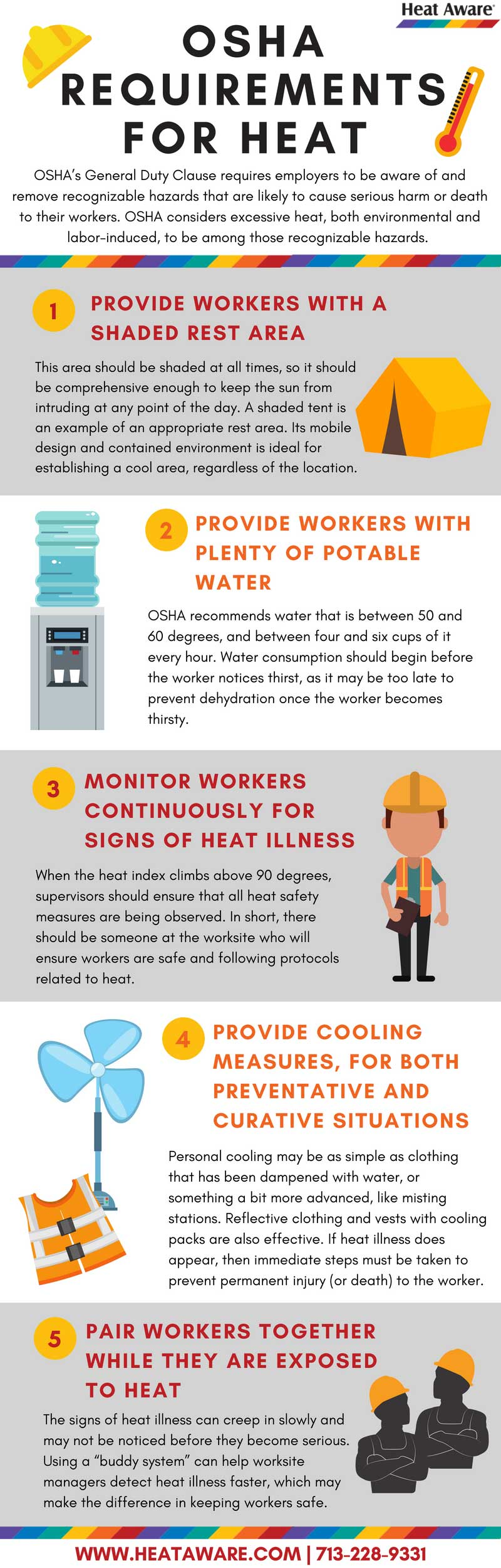 OSHA Requirements For Heat Safety
